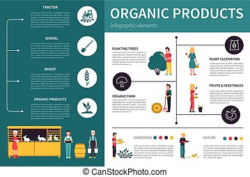 Organic Products infographic flat vector illustration....