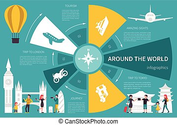 Around The World infographic flat vector illustration...