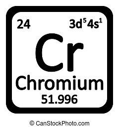 Periodic table element chromium icon. - Periodic table...
