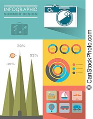 Summer Travel Infographic Web Page Design - Infographic...