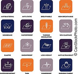 Garments fabric technology and properties vector icon set