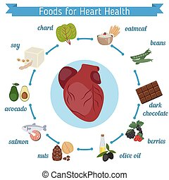 Healthy heart foods infographics