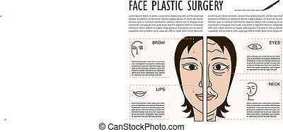Cosmetic plastic facial surgery poster
