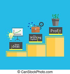 steps to get profit through share ideas and get working...