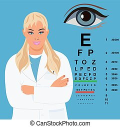 female doctor with eye chart