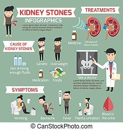 Kidney stone infographic. Detail medical set elements and symptoms with treatment of kidney stone. vector illustration.