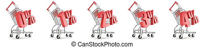 0%, 1%, 2%, 3%, 4%  percent discount in front of shopping cart. Sale concept. 3D