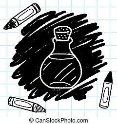Doodle medicinal liquid