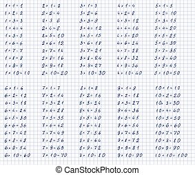 Notebook sheet with multiplication table, seamless pattern