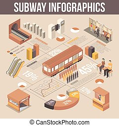 Subway Isometric Infographics - Subway isometric...