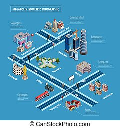 Megapolis Infrastructure Elements Layout Infographic Poster...