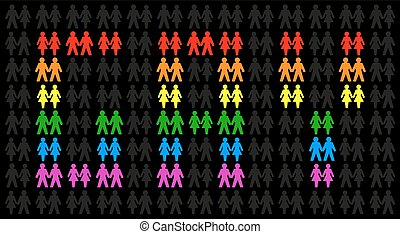 Gay Couples Among Heteros Pride - Gay couples forming the...