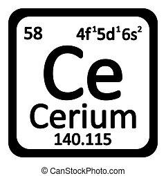 Cerium Vector Clipart ...