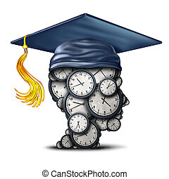 Time Management training - Time management training and...