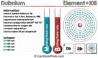 Element of Dubnium - Large and detailed infographic of the...