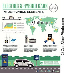 Electric And Hybrid Cars Infographic Poster - Electric...