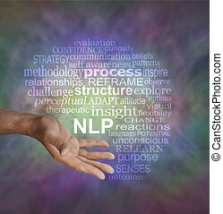 Neuro linguistic programming words - Male hand in offering...