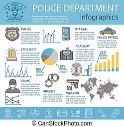 Police Line Infographic - Colored police line infographic...