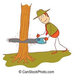 using a saw machine