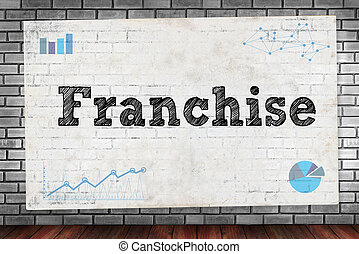Franchise on brick wall and poster concept