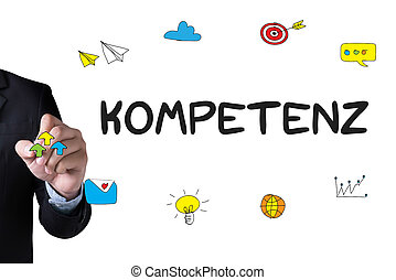 Kompetenz and Businessman drawing Landing Page on white...