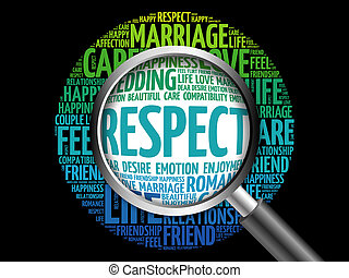 Respect word cloud with magnifying glass, social concept 3D...