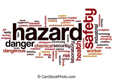 Hazard word cloud concept