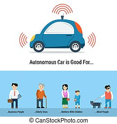 Autonomous Car is Good For different people - Vector...