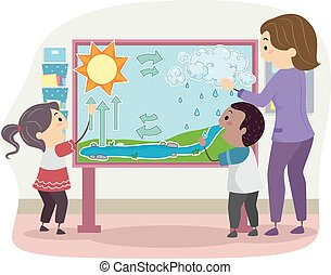 Stickman Kids Students Teacher Water Cycle - Stickman...