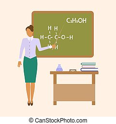 School Chemistry female teacher - School female Teacher...