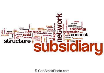 Subsidiary word cloud