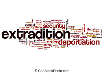 Extradition word cloud concept