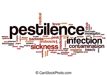 Pestilence word cloud concept