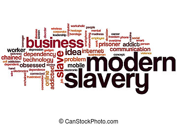 Modern slavery word cloud concept