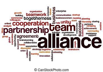Alliance word cloud concept