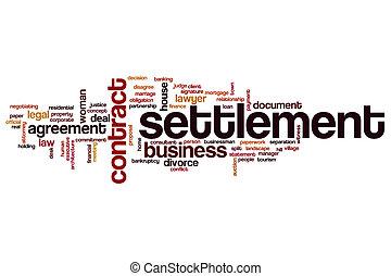 Settlement word cloud
