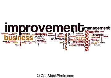 Improvement word cloud