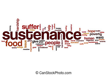 Sustenance word cloud concept