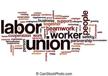 Labor union word cloud concept