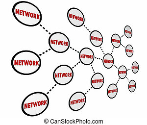 Network Circles Connected Links Word 3d Illustration