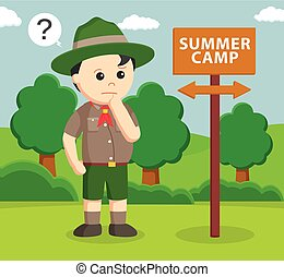 confused with summer camp direction