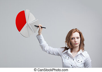Woman shows a pie chart, circle diagram. Business analytics...