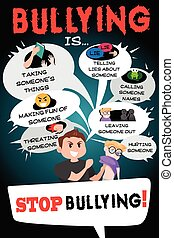 Stop Bullying Poster Infographic - A vector illustration of...