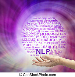 Words associated with NLP - Neuro Linguistic Programming -...
