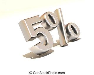 Five percent. 3d