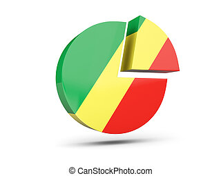 Flag of republic of the congo, round diagram icon isolated...