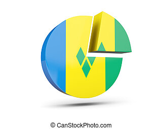 Flag of saint vincent and the grenadines, round diagram icon...