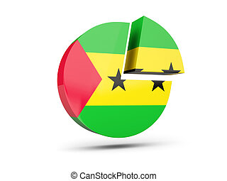 Flag of sao tome and principe, round diagram icon isolated...