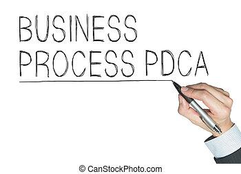 process PDCA written by hand - business process PDCA written...