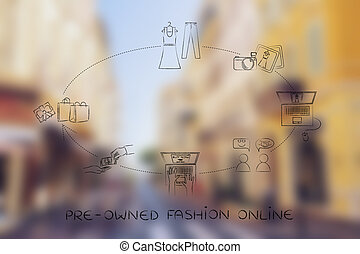 selling and buying secondhand fashion online - concept of...